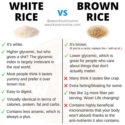 Brown Rice Healthy Foods