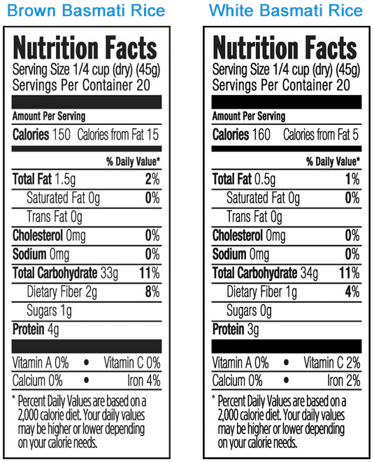 Lundberg Brown Rice Nutrition vs White