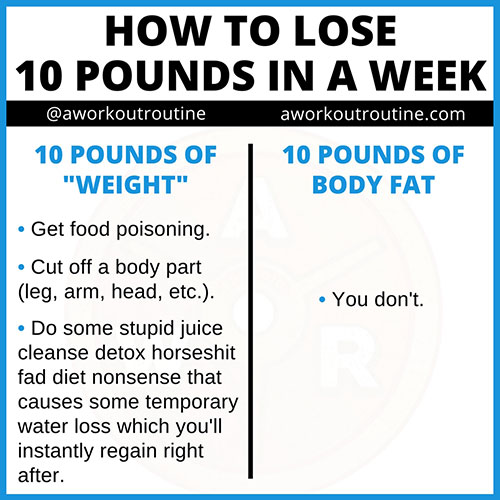 How To Lose 10 Pounds In A Week, 2 Weeks, Or A Month