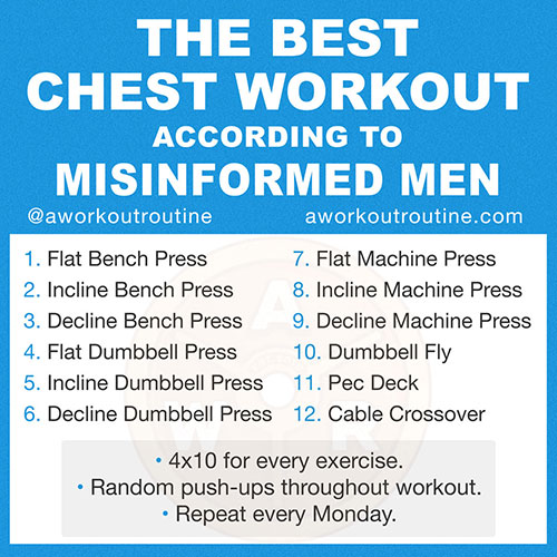 An Example Of The WORST Chest Workout